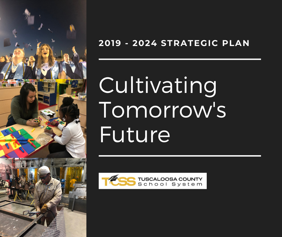 2019-2024 Strategic Plan, Cultivating Tomorrow's Future, photos: grads, teacher/student, welding