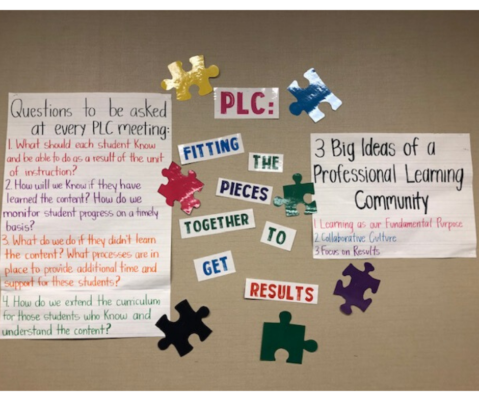Posters of concepts associated with PLCs.
